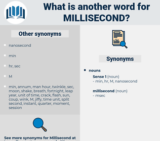millisecond, synonym millisecond, another word for millisecond, words like millisecond, thesaurus millisecond