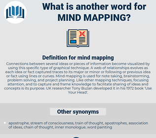 mind mapping, synonym mind mapping, another word for mind mapping, words like mind mapping, thesaurus mind mapping