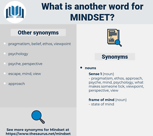 mindset, synonym mindset, another word for mindset, words like mindset, thesaurus mindset