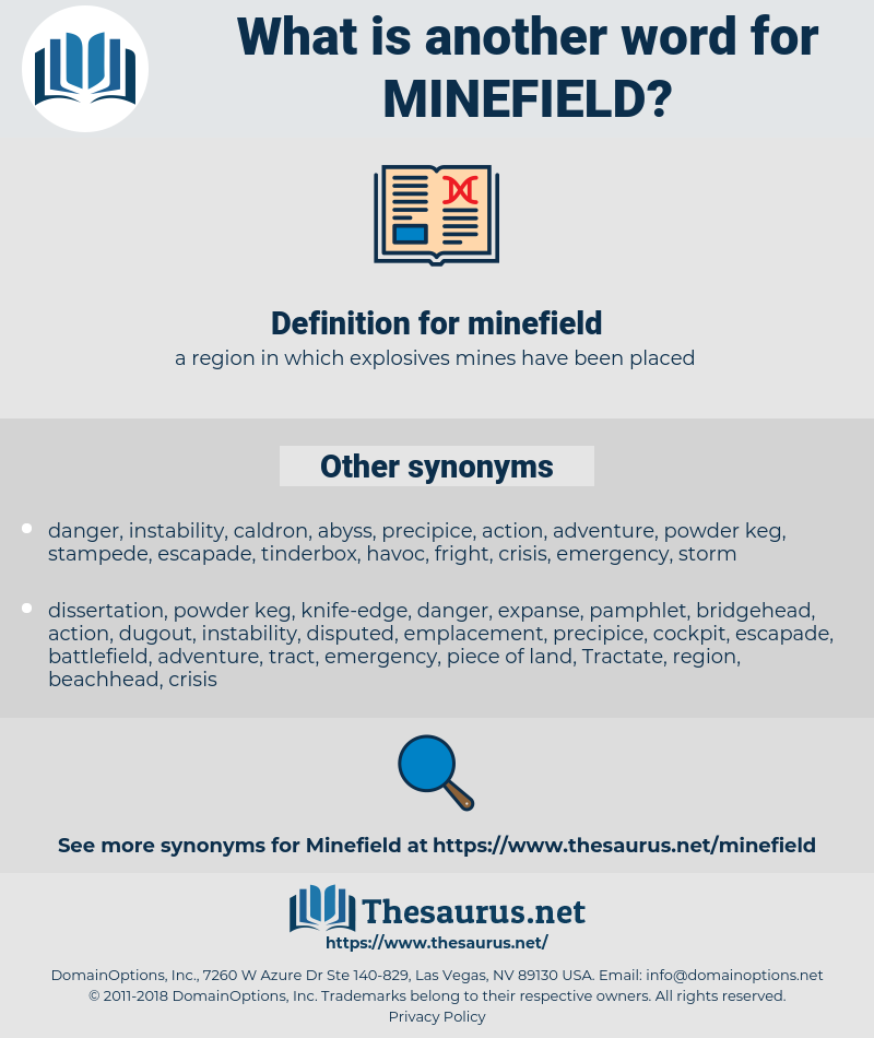 minefield, synonym minefield, another word for minefield, words like minefield, thesaurus minefield