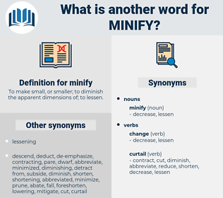 minify, synonym minify, another word for minify, words like minify, thesaurus minify