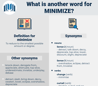 minimize, synonym minimize, another word for minimize, words like minimize, thesaurus minimize