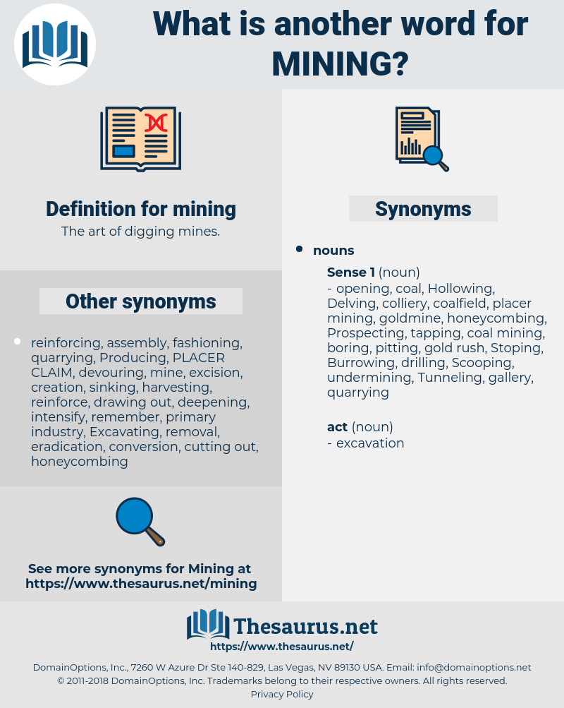 mining, synonym mining, another word for mining, words like mining, thesaurus mining