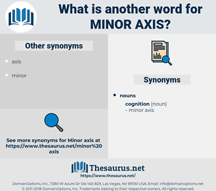 minor axis, synonym minor axis, another word for minor axis, words like minor axis, thesaurus minor axis