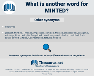 Minted, synonym Minted, another word for Minted, words like Minted, thesaurus Minted