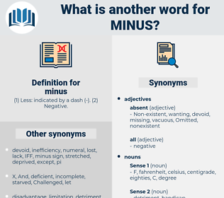 minus, synonym minus, another word for minus, words like minus, thesaurus minus