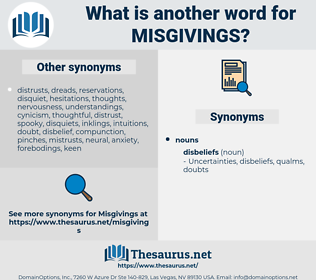 misgivings, synonym misgivings, another word for misgivings, words like misgivings, thesaurus misgivings
