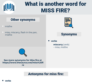 miss fire, synonym miss fire, another word for miss fire, words like miss fire, thesaurus miss fire