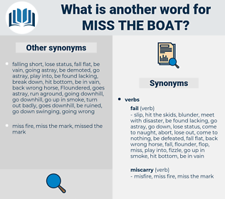 miss the boat, synonym miss the boat, another word for miss the boat, words like miss the boat, thesaurus miss the boat