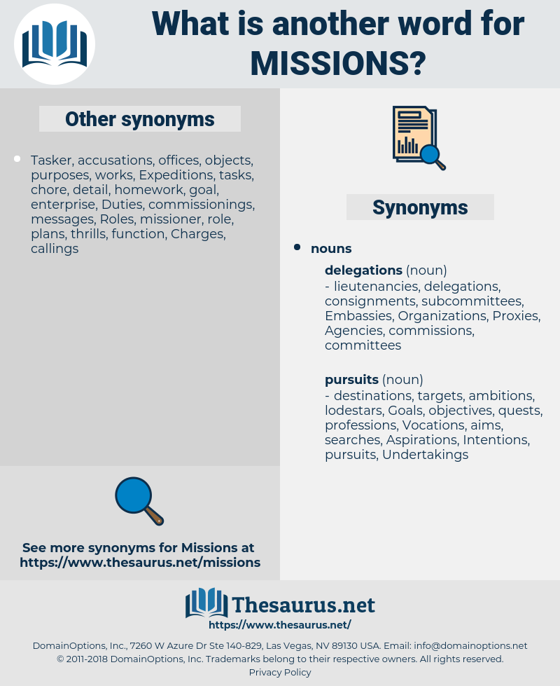 Missions, synonym Missions, another word for Missions, words like Missions, thesaurus Missions
