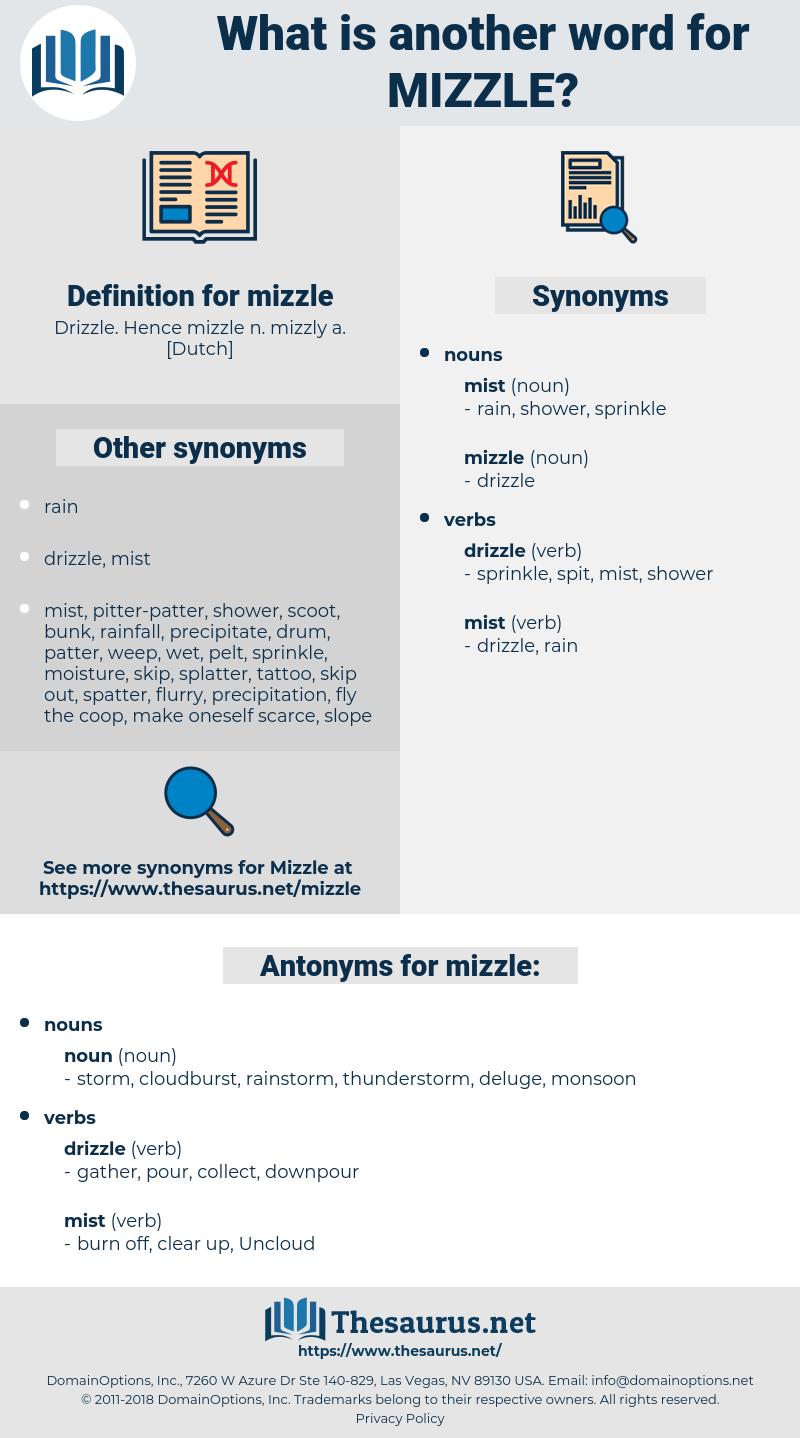 mizzle, synonym mizzle, another word for mizzle, words like mizzle, thesaurus mizzle