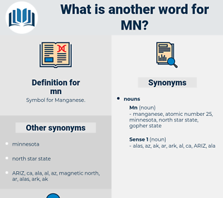 mn, synonym mn, another word for mn, words like mn, thesaurus mn