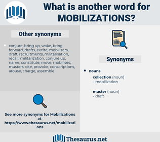 mobilizations, synonym mobilizations, another word for mobilizations, words like mobilizations, thesaurus mobilizations