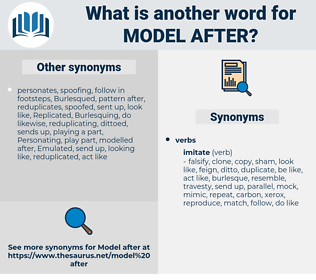 model after, synonym model after, another word for model after, words like model after, thesaurus model after