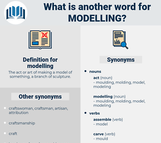 modelling, synonym modelling, another word for modelling, words like modelling, thesaurus modelling