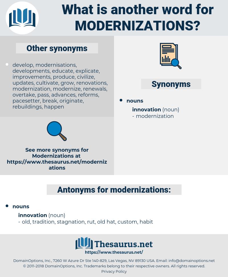modernizations, synonym modernizations, another word for modernizations, words like modernizations, thesaurus modernizations