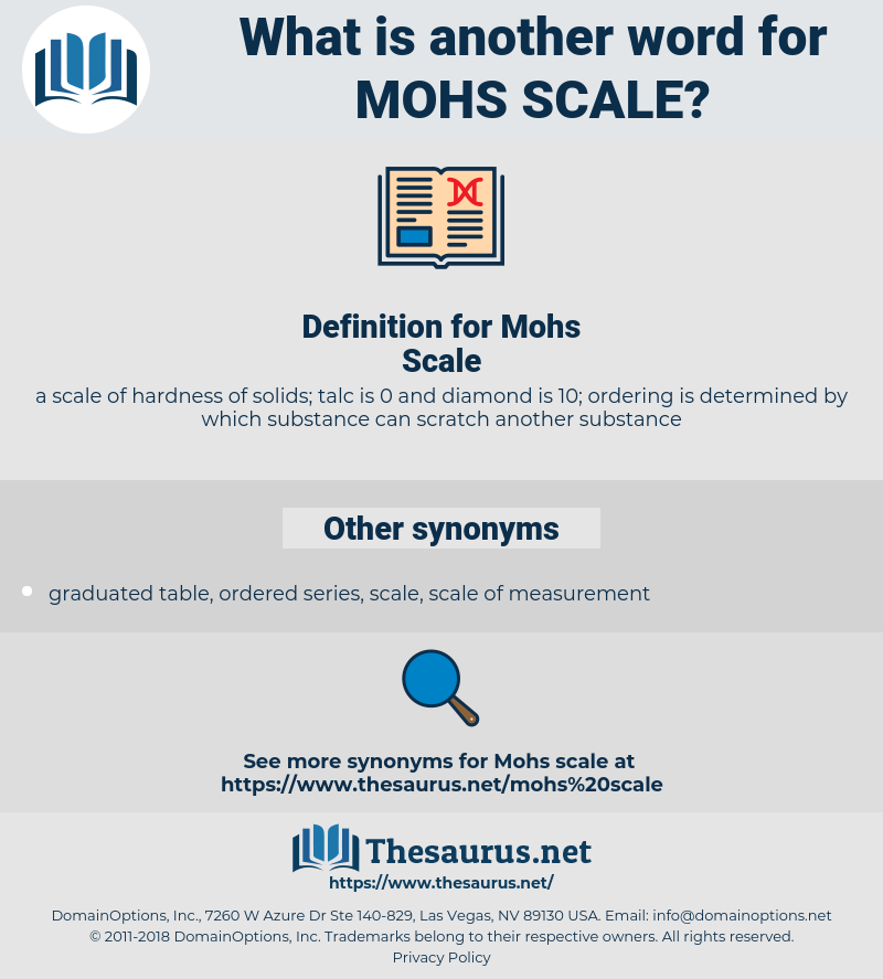 Mohs Scale, synonym Mohs Scale, another word for Mohs Scale, words like Mohs Scale, thesaurus Mohs Scale