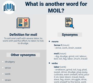 moil, synonym moil, another word for moil, words like moil, thesaurus moil