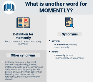 momently, synonym momently, another word for momently, words like momently, thesaurus momently