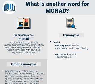 monad, synonym monad, another word for monad, words like monad, thesaurus monad
