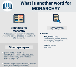 monarchy, synonym monarchy, another word for monarchy, words like monarchy, thesaurus monarchy