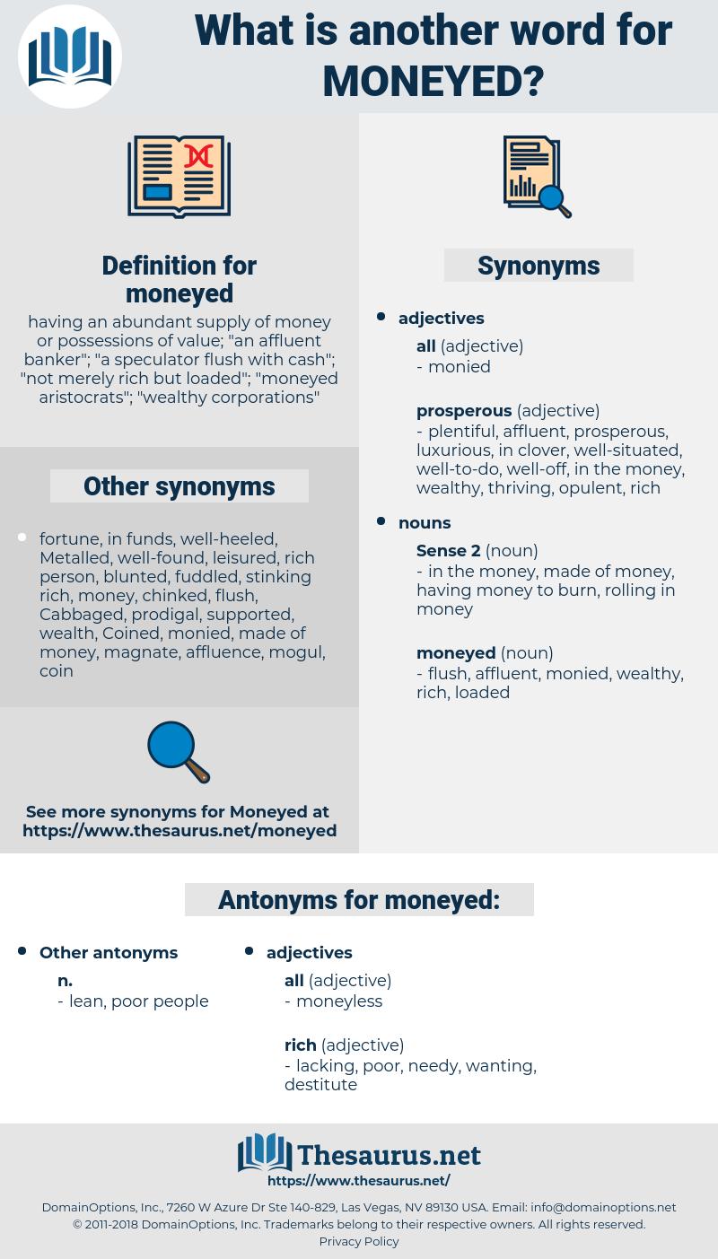 moneyed, synonym moneyed, another word for moneyed, words like moneyed, thesaurus moneyed