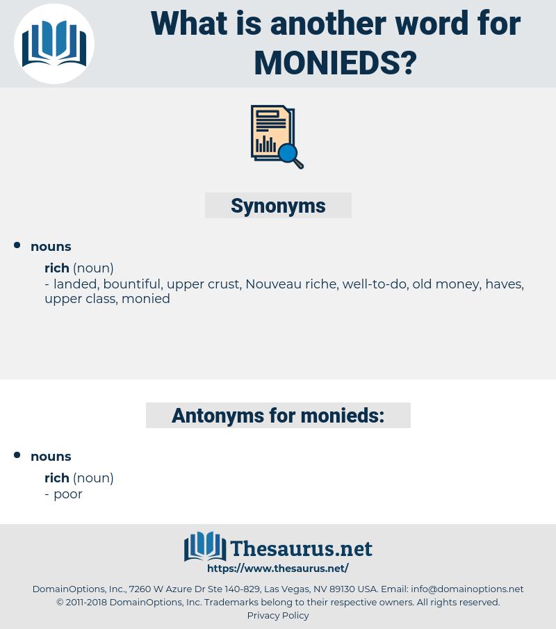 monieds, synonym monieds, another word for monieds, words like monieds, thesaurus monieds