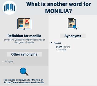 monilia, synonym monilia, another word for monilia, words like monilia, thesaurus monilia