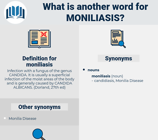 moniliasis, synonym moniliasis, another word for moniliasis, words like moniliasis, thesaurus moniliasis