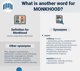Monkhood, synonym Monkhood, another word for Monkhood, words like Monkhood, thesaurus Monkhood