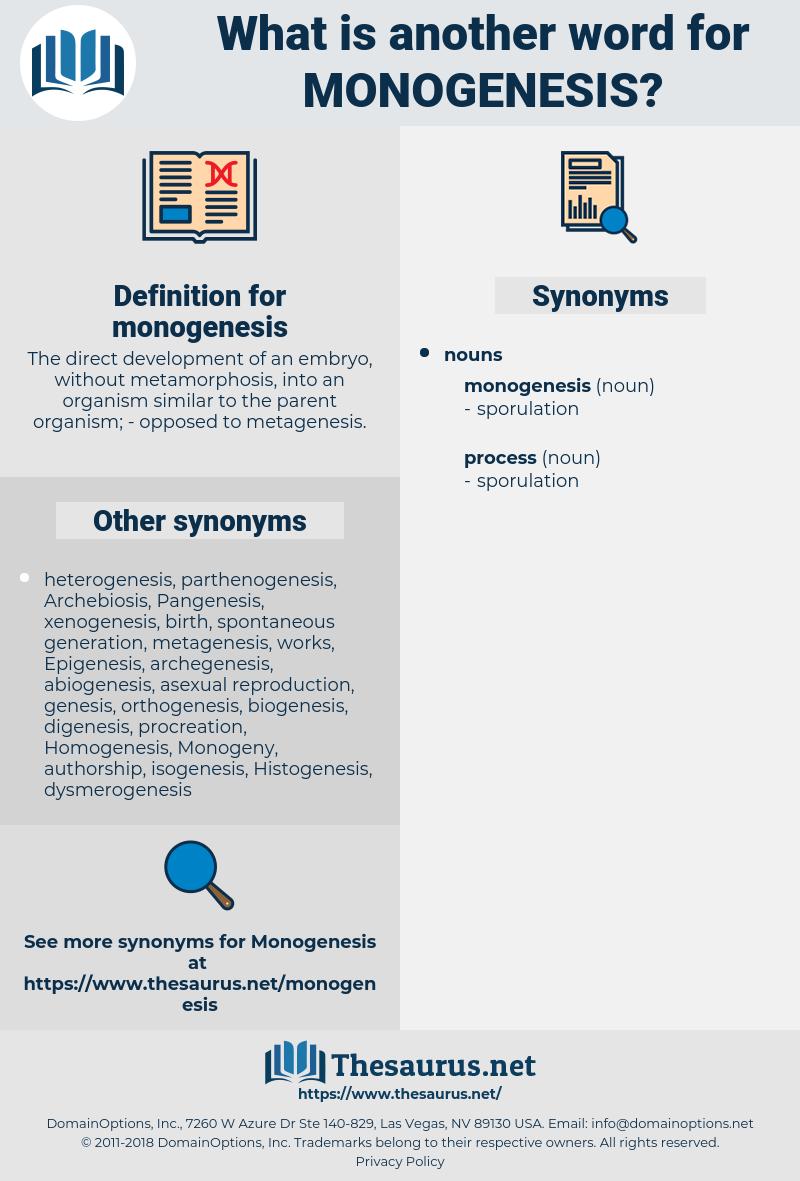 monogenesis, synonym monogenesis, another word for monogenesis, words like monogenesis, thesaurus monogenesis