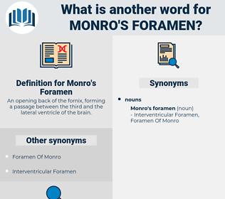 Monro's Foramen, synonym Monro's Foramen, another word for Monro's Foramen, words like Monro's Foramen, thesaurus Monro's Foramen