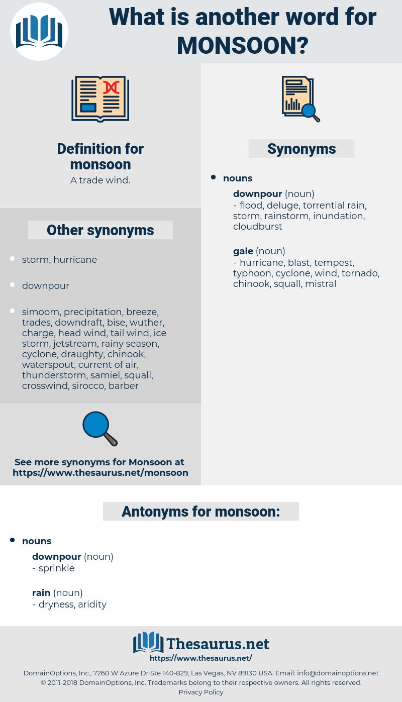 monsoon, synonym monsoon, another word for monsoon, words like monsoon, thesaurus monsoon