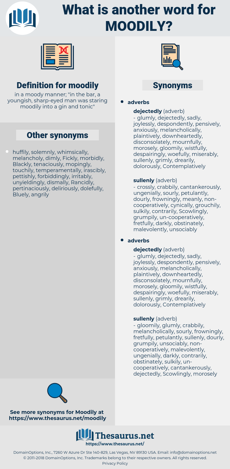 moodily, synonym moodily, another word for moodily, words like moodily, thesaurus moodily