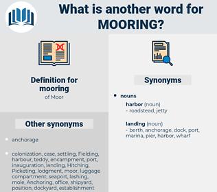 mooring, synonym mooring, another word for mooring, words like mooring, thesaurus mooring