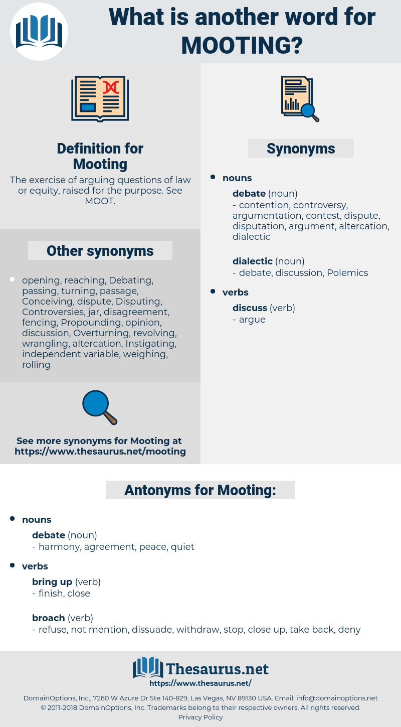 Mooting, synonym Mooting, another word for Mooting, words like Mooting, thesaurus Mooting