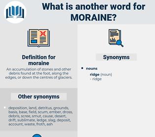 moraine, synonym moraine, another word for moraine, words like moraine, thesaurus moraine