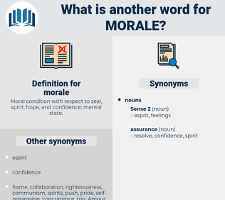 morale, synonym morale, another word for morale, words like morale, thesaurus morale