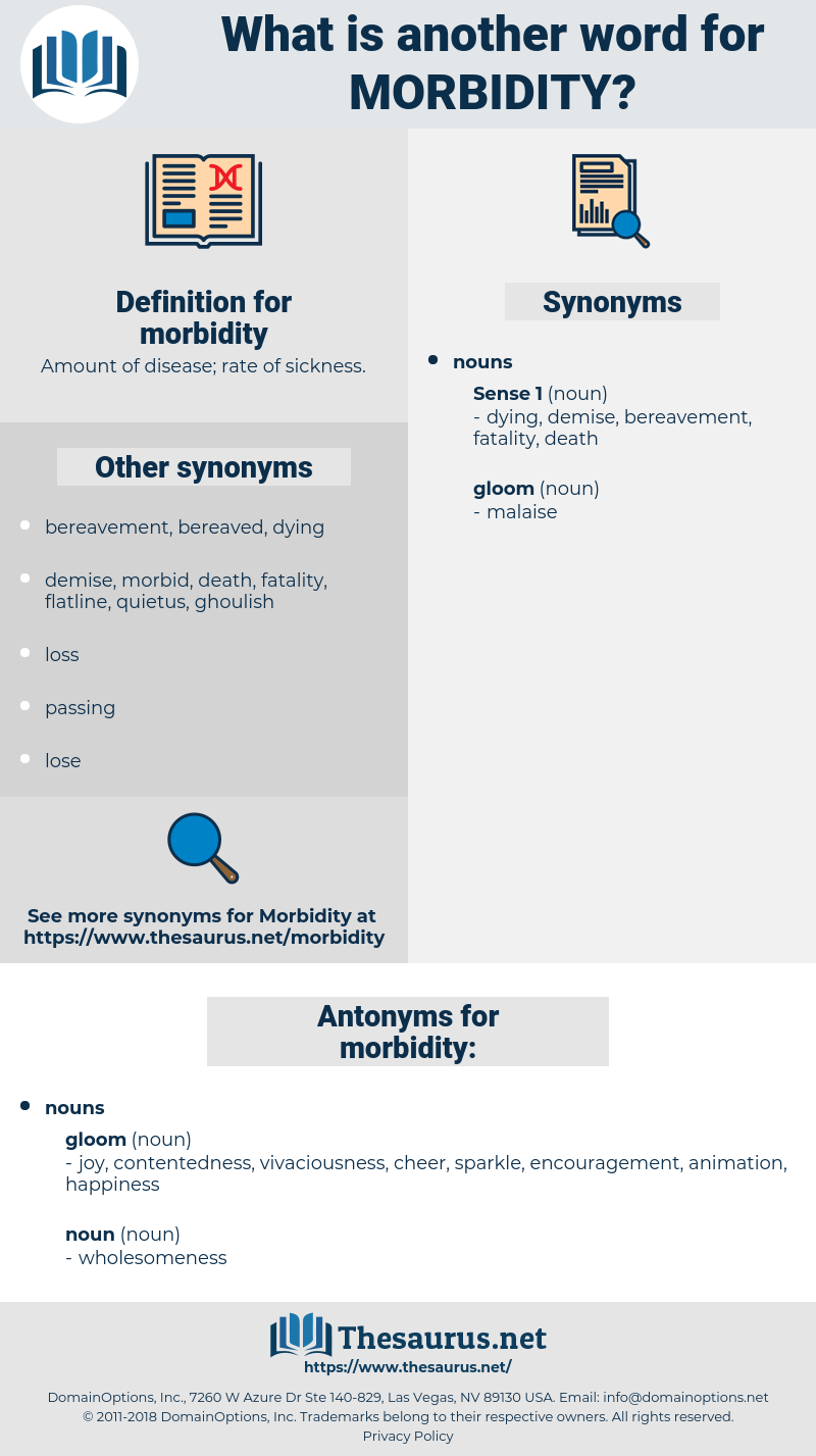 morbidity, synonym morbidity, another word for morbidity, words like morbidity, thesaurus morbidity
