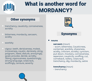 mordancy, synonym mordancy, another word for mordancy, words like mordancy, thesaurus mordancy