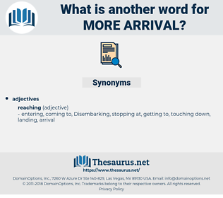 more arrival, synonym more arrival, another word for more arrival, words like more arrival, thesaurus more arrival
