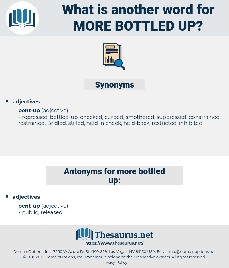 more bottled up, synonym more bottled up, another word for more bottled up, words like more bottled up, thesaurus more bottled up
