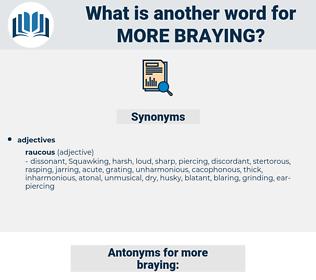 more braying, synonym more braying, another word for more braying, words like more braying, thesaurus more braying