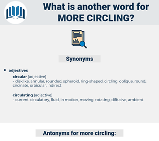 more circling, synonym more circling, another word for more circling, words like more circling, thesaurus more circling