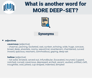 more deep set, synonym more deep set, another word for more deep set, words like more deep set, thesaurus more deep set