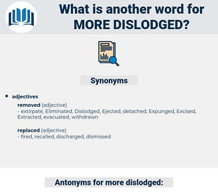 more dislodged, synonym more dislodged, another word for more dislodged, words like more dislodged, thesaurus more dislodged