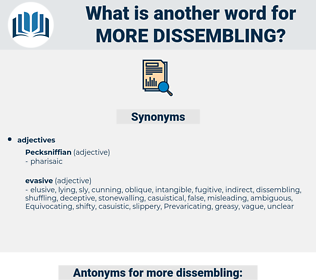 more dissembling, synonym more dissembling, another word for more dissembling, words like more dissembling, thesaurus more dissembling
