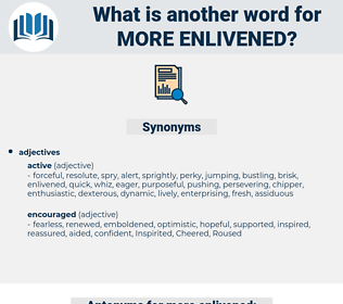 more enlivened, synonym more enlivened, another word for more enlivened, words like more enlivened, thesaurus more enlivened