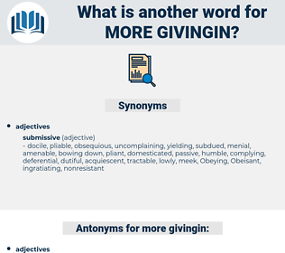 more givingin, synonym more givingin, another word for more givingin, words like more givingin, thesaurus more givingin