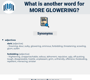 more glowering, synonym more glowering, another word for more glowering, words like more glowering, thesaurus more glowering